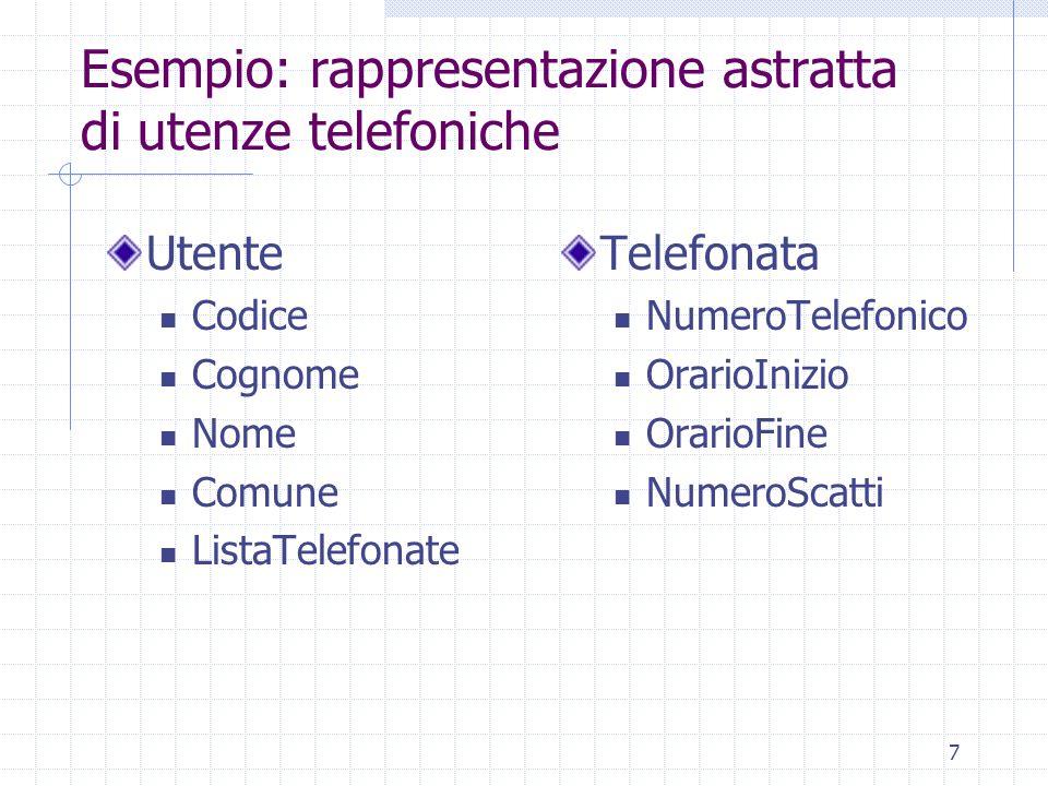 Esempio: rappresentazione astratta di utenze telefoniche