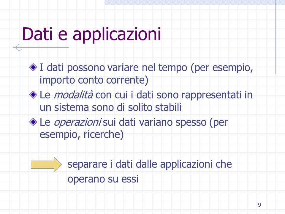 Dati e applicazioni I dati possono variare nel tempo (per esempio, importo conto corrente)