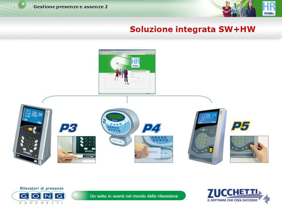 Soluzione integrata SW+HW