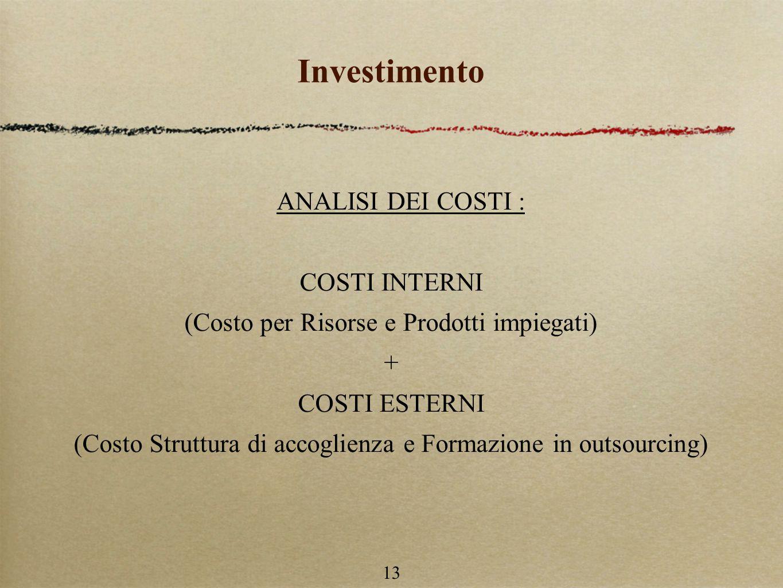 Investimento ANALISI DEI COSTI : COSTI INTERNI