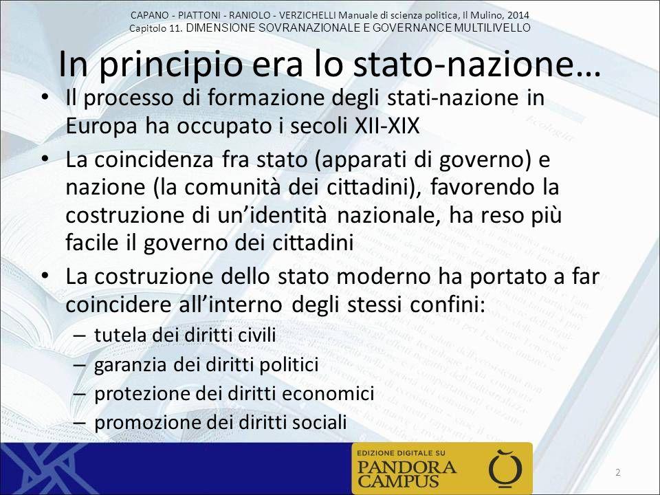 In principio era lo stato-nazione…