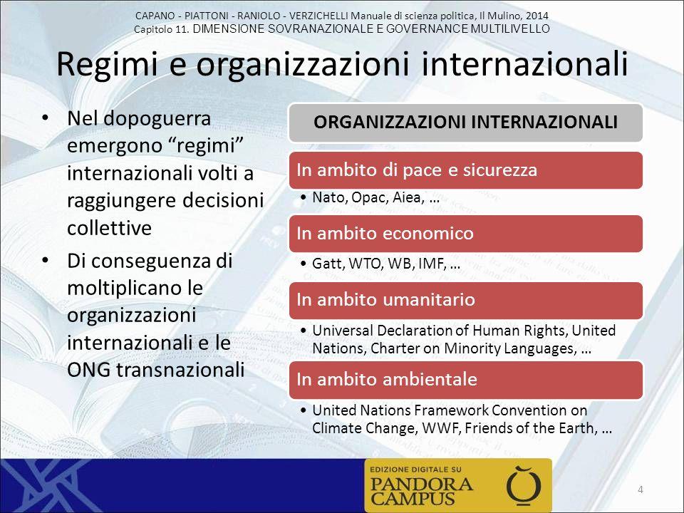 Regimi e organizzazioni internazionali