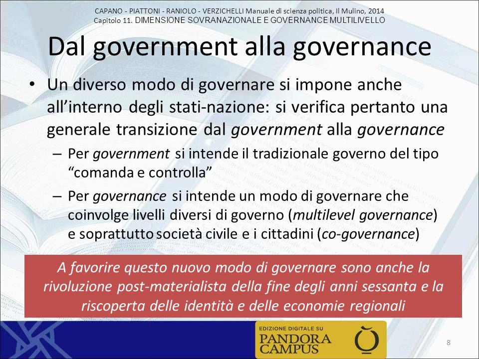 Dal government alla governance