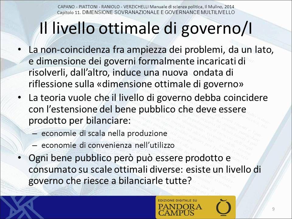 Il livello ottimale di governo/I