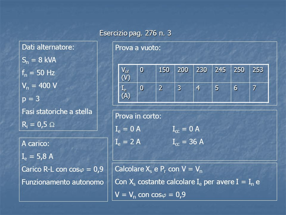 Fasi statoriche a stella Ri = 0,5 W Prova a vuoto: