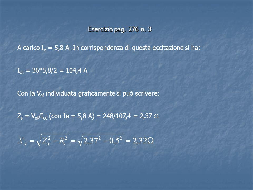 Esercizio pag. 276 n. 3 A carico Ie = 5,8 A. In corrispondenza di questa eccitazione si ha: Icc = 36*5,8/2 = 104,4 A.