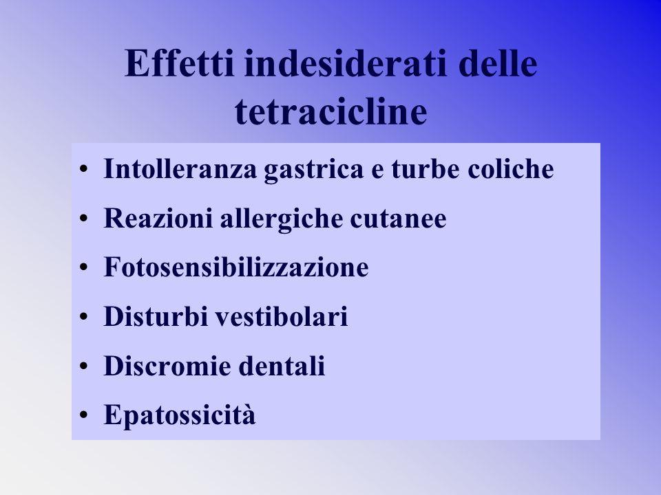 Effetti indesiderati delle tetracicline