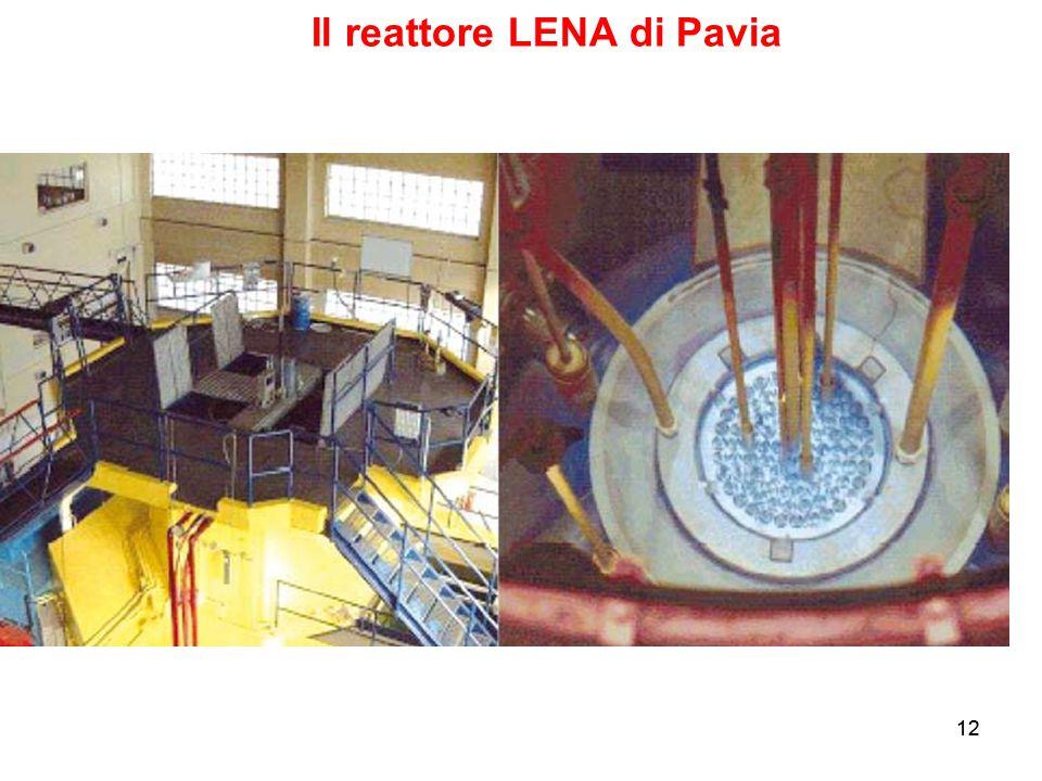 Il reattore LENA di Pavia