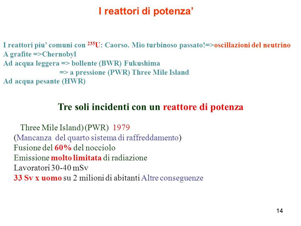 Tre soli incidenti con un reattore di potenza