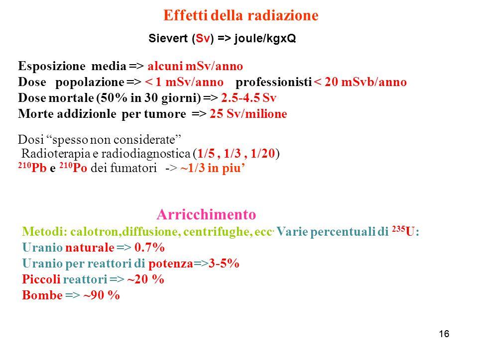 Effetti della radiazione Sievert (Sv) => joule/kgxQ
