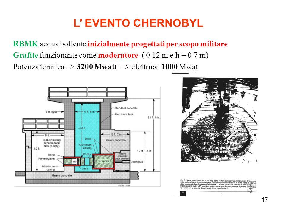 L' EVENTO CHERNOBYL RBMK acqua bollente inizialmente progettati per scopo militare. Grafite funzionante come moderatore ( 0 12 m e h = 0 7 m)