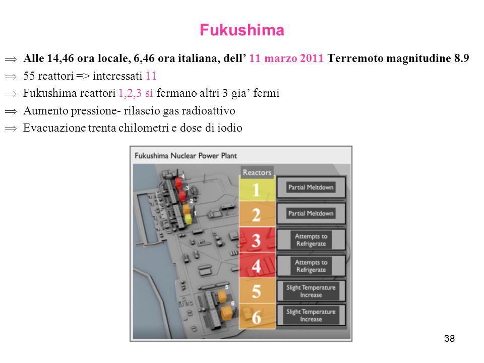 Fukushima Alle 14,46 ora locale, 6,46 ora italiana, dell' 11 marzo 2011 Terremoto magnitudine 8.9. 55 reattori => interessati 11.