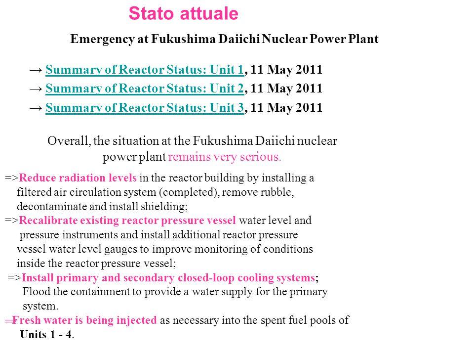 Stato attuale Emergency at Fukushima Daiichi Nuclear Power Plant