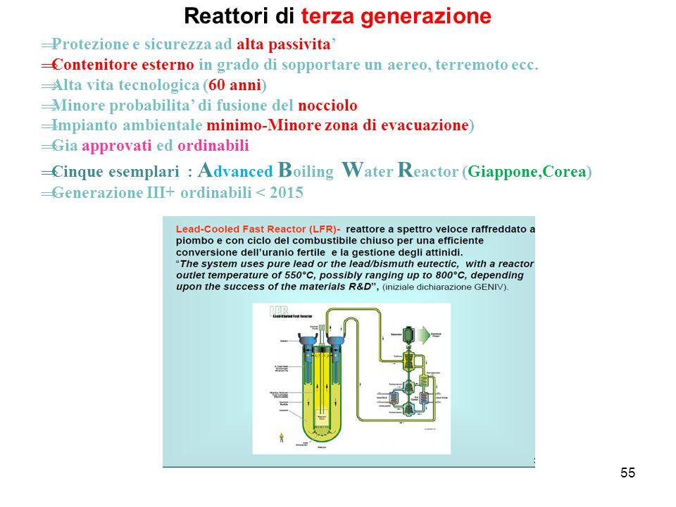 Reattori di terza generazione