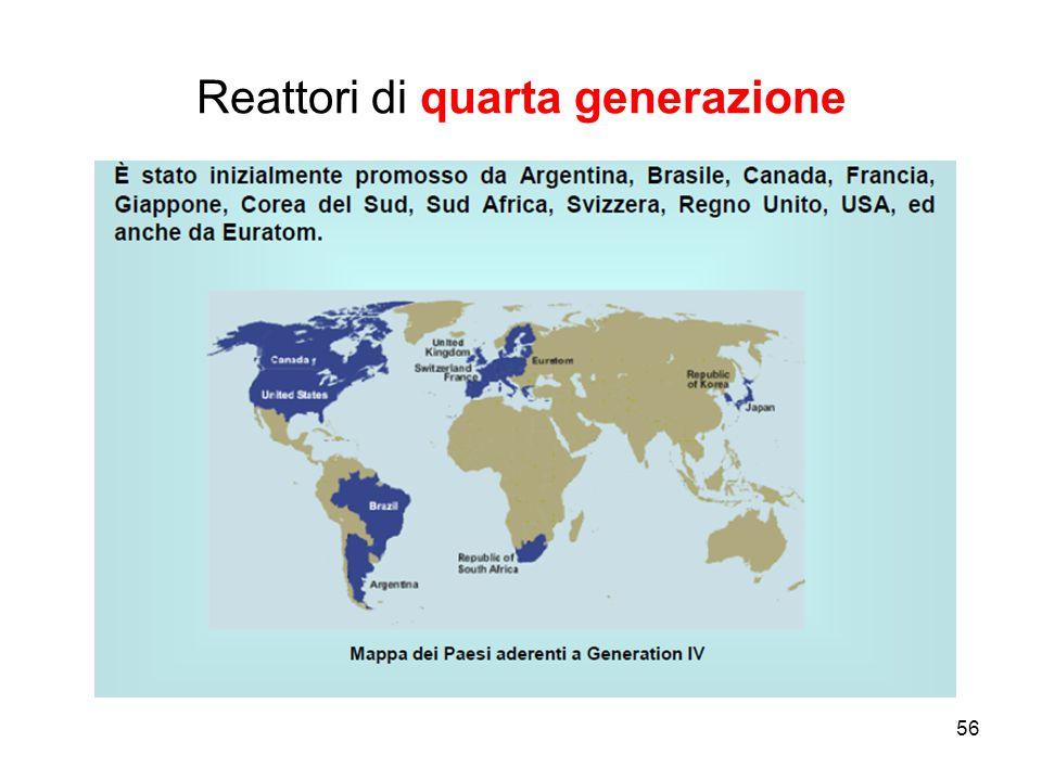 Reattori di quarta generazione