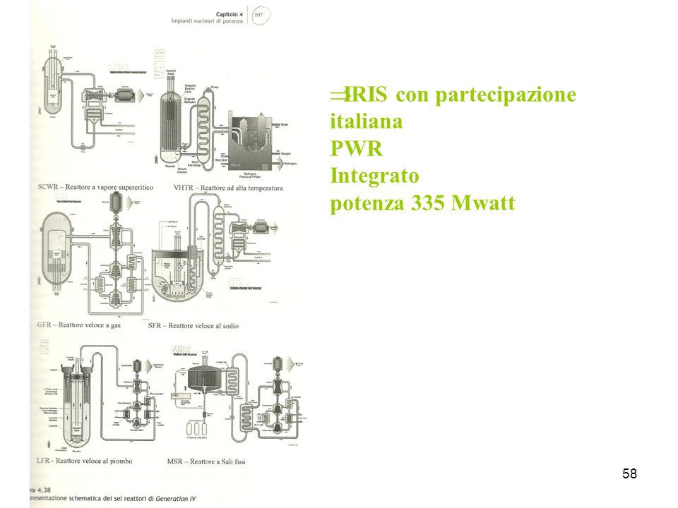 IRIS con partecipazione italiana PWR Integrato potenza 335 Mwatt