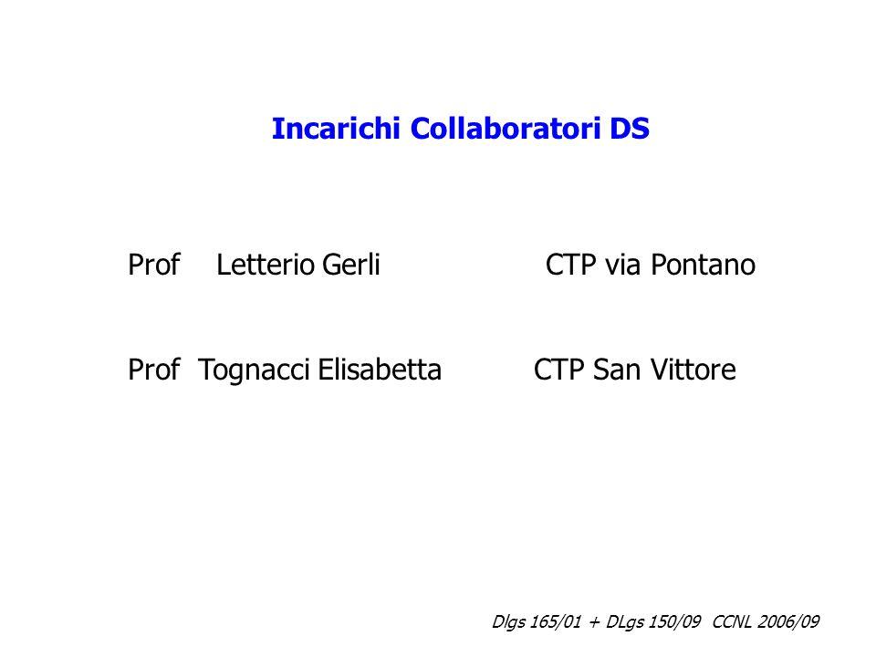 Incarichi Collaboratori DS
