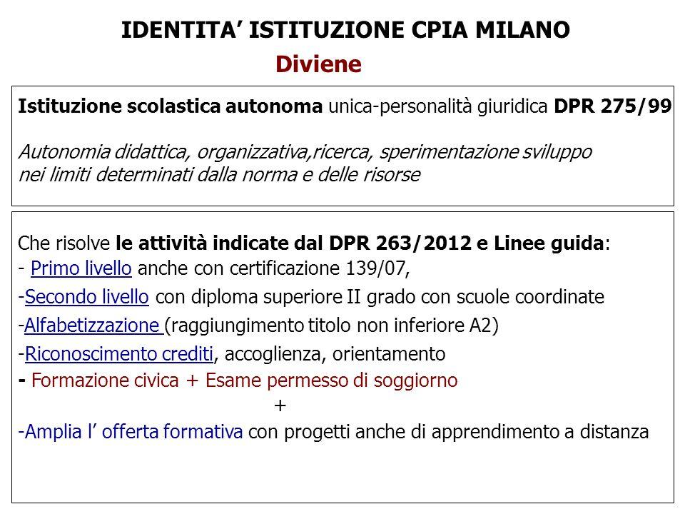 IDENTITA' ISTITUZIONE CPIA MILANO