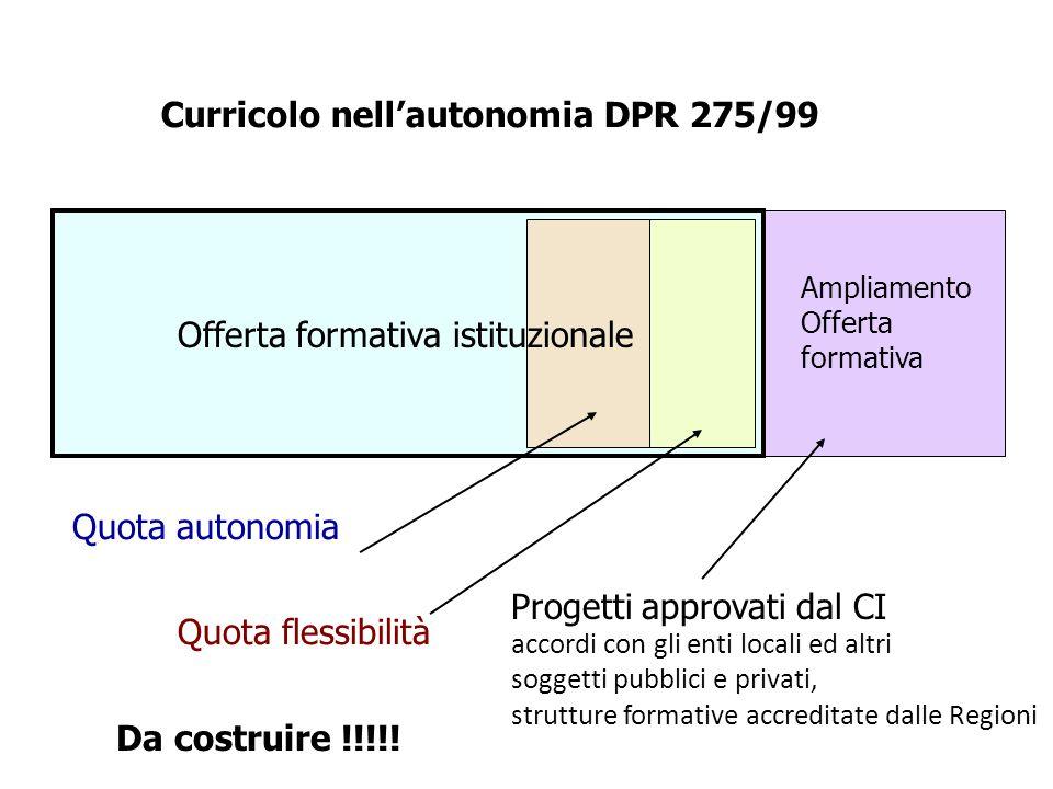 Curricolo nell'autonomia DPR 275/99