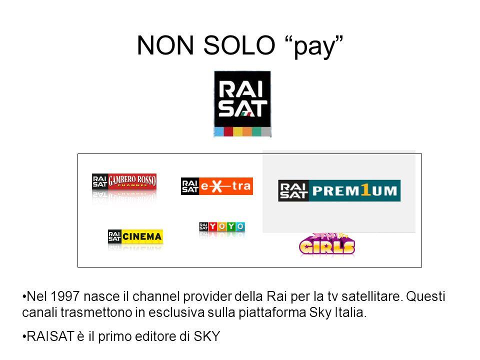 NON SOLO pay
