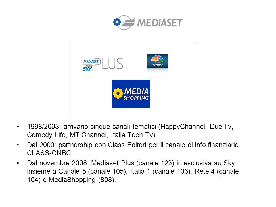 1998/2003: arrivano cinque canali tematici (HappyChannel, DuelTv, Comedy Life, MT Channel, Italia Teen Tv)