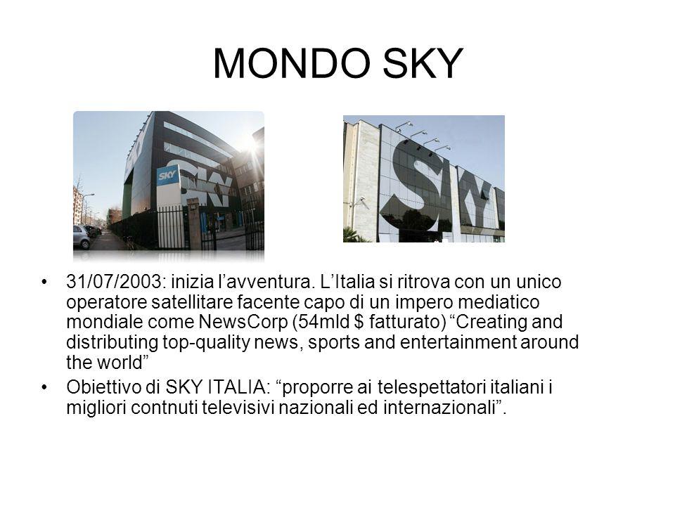 MONDO SKY