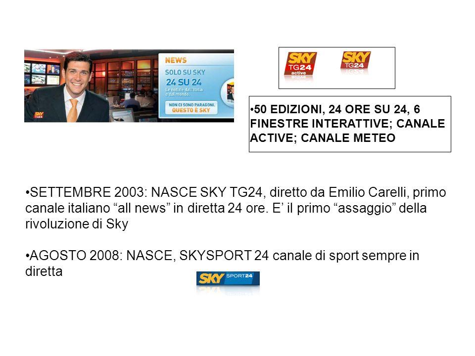 AGOSTO 2008: NASCE, SKYSPORT 24 canale di sport sempre in diretta