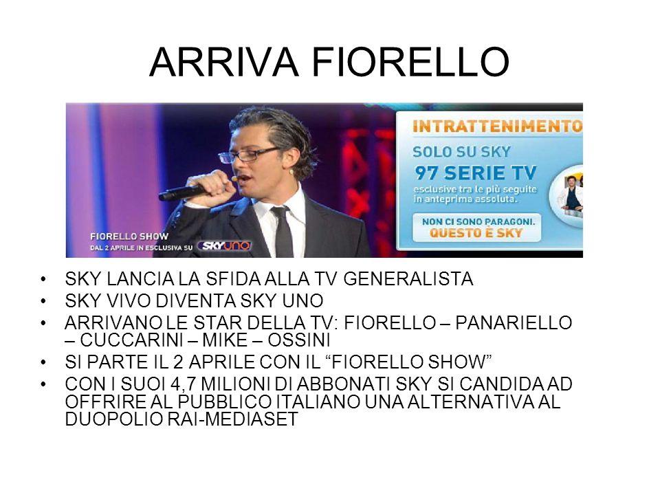 ARRIVA FIORELLO SKY LANCIA LA SFIDA ALLA TV GENERALISTA