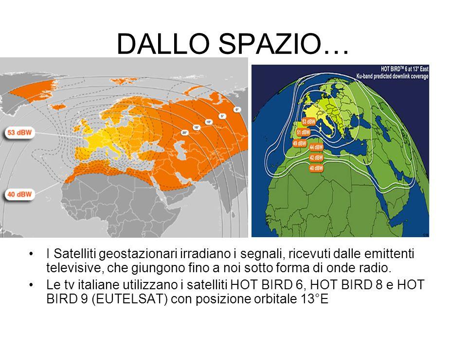 DALLO SPAZIO… I Satelliti geostazionari irradiano i segnali, ricevuti dalle emittenti televisive, che giungono fino a noi sotto forma di onde radio.