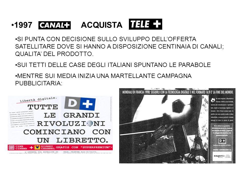 1997 ACQUISTA.