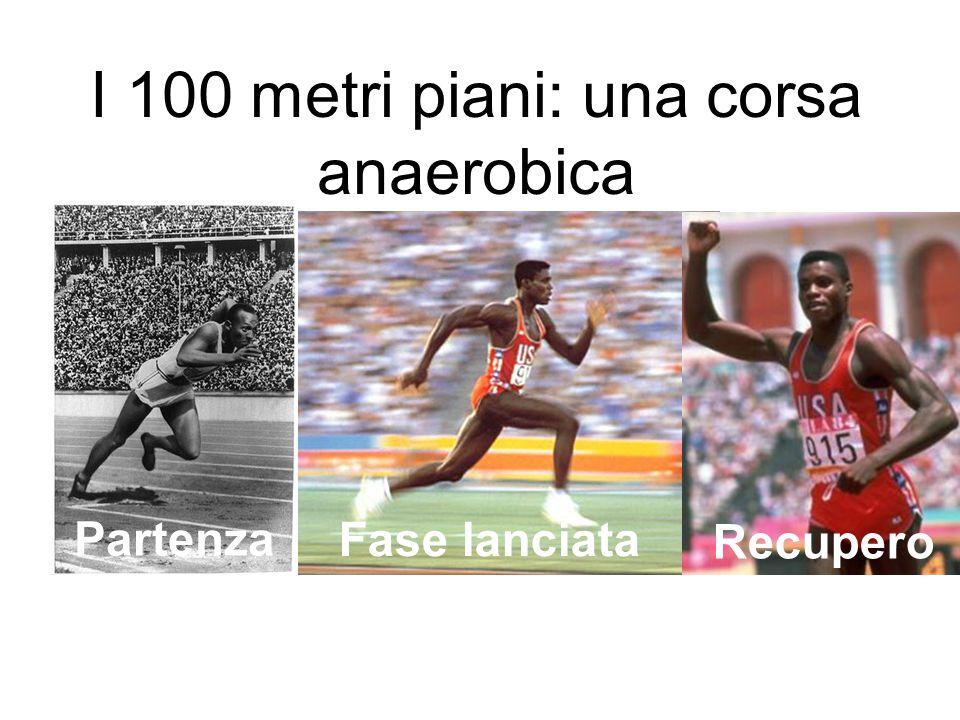 I 100 metri piani: una corsa anaerobica