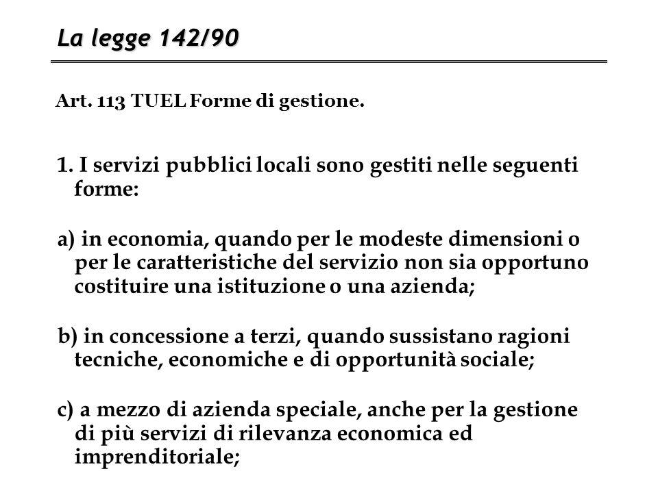 Art. 113 TUEL Forme di gestione.