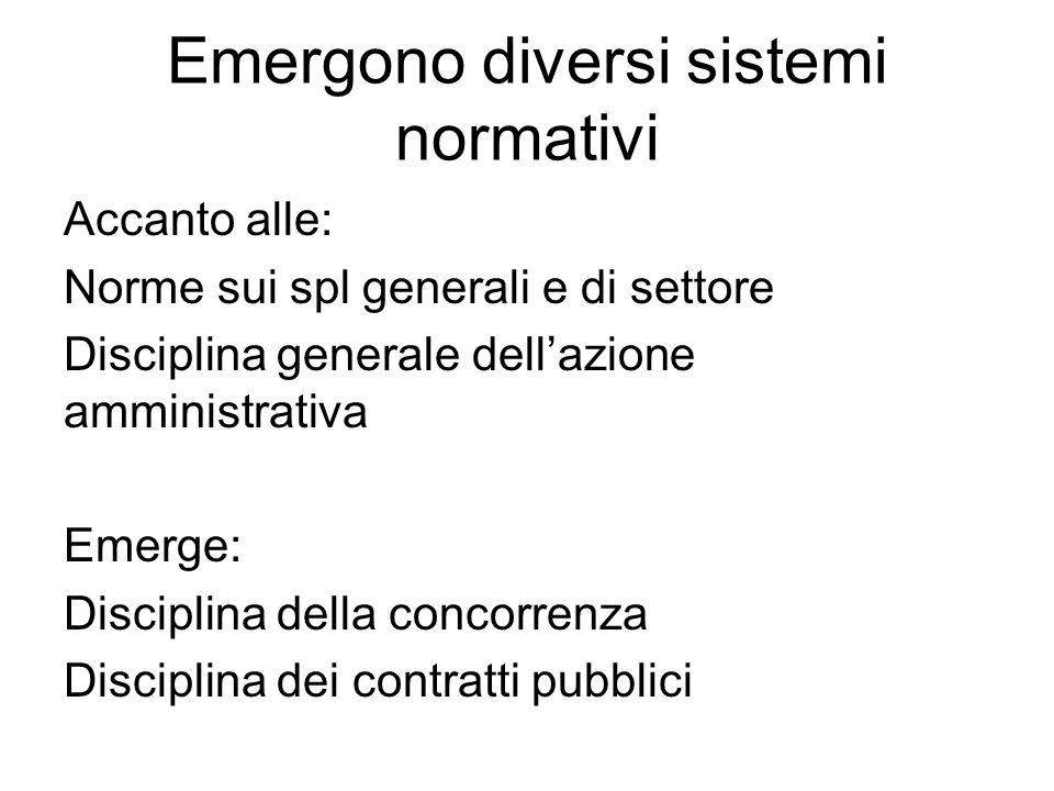 Emergono diversi sistemi normativi