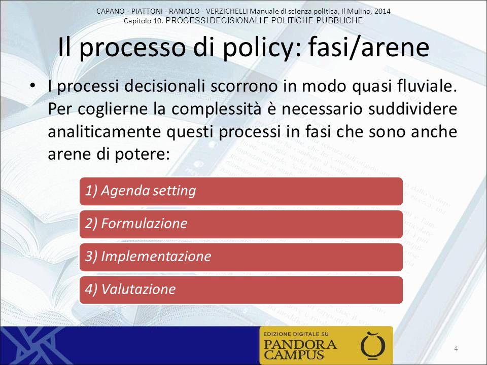 Il processo di policy: fasi/arene