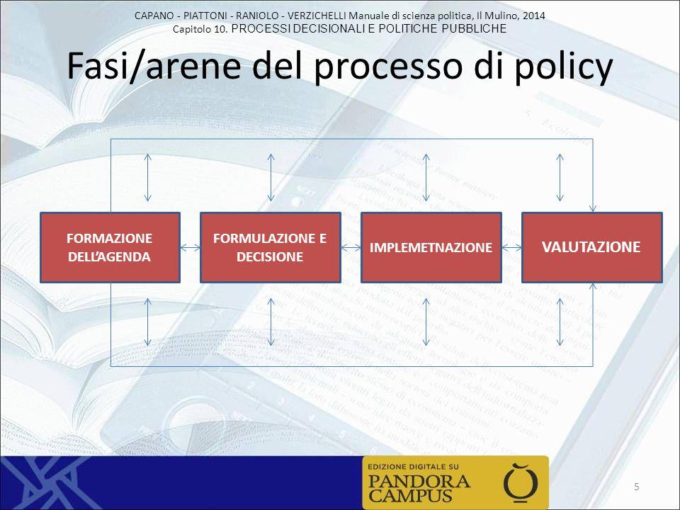 Fasi/arene del processo di policy