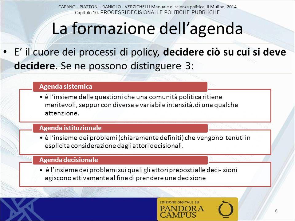 La formazione dell'agenda