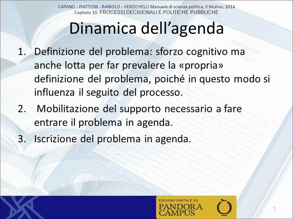 Dinamica dell'agenda