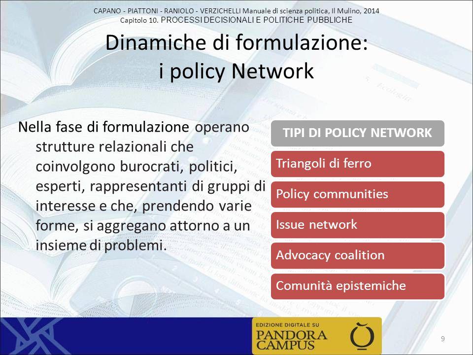 Dinamiche di formulazione: i policy Network