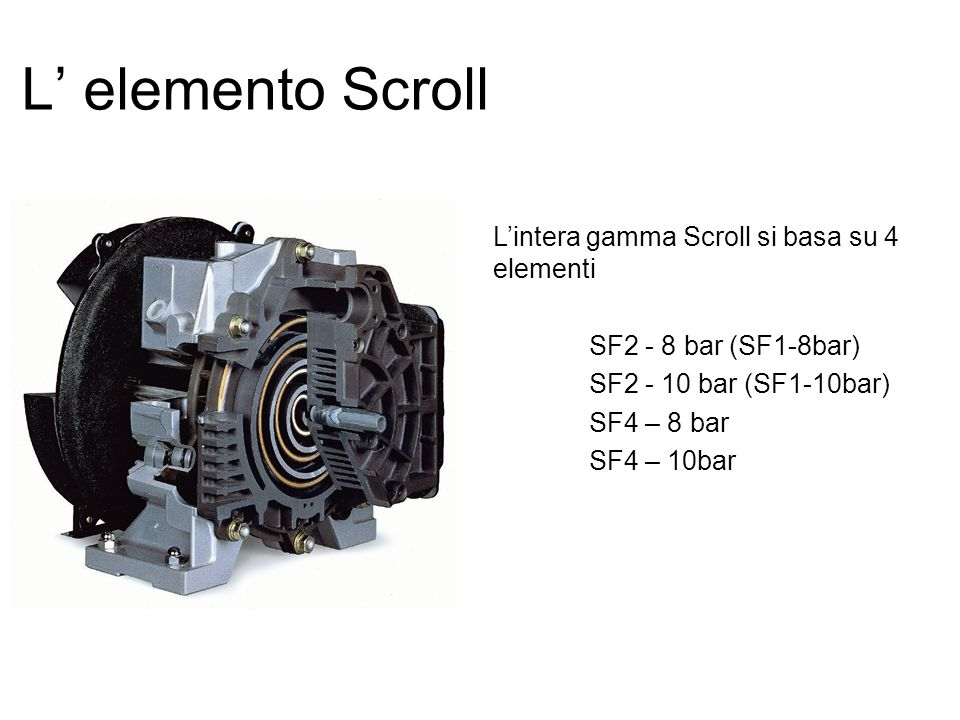 L' elemento Scroll L'intera gamma Scroll si basa su 4 elementi