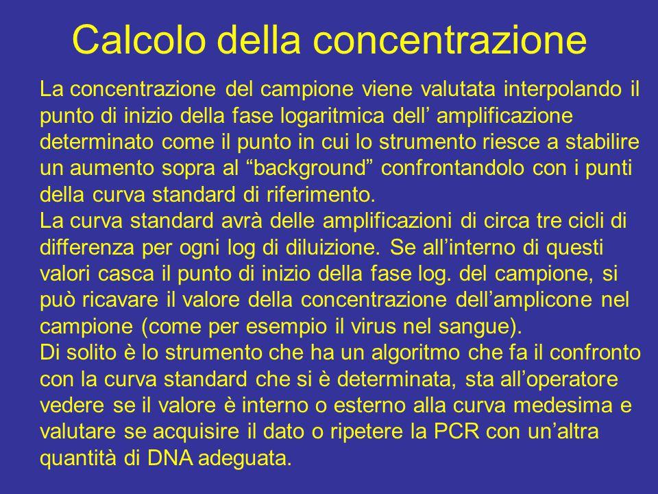 Calcolo della concentrazione