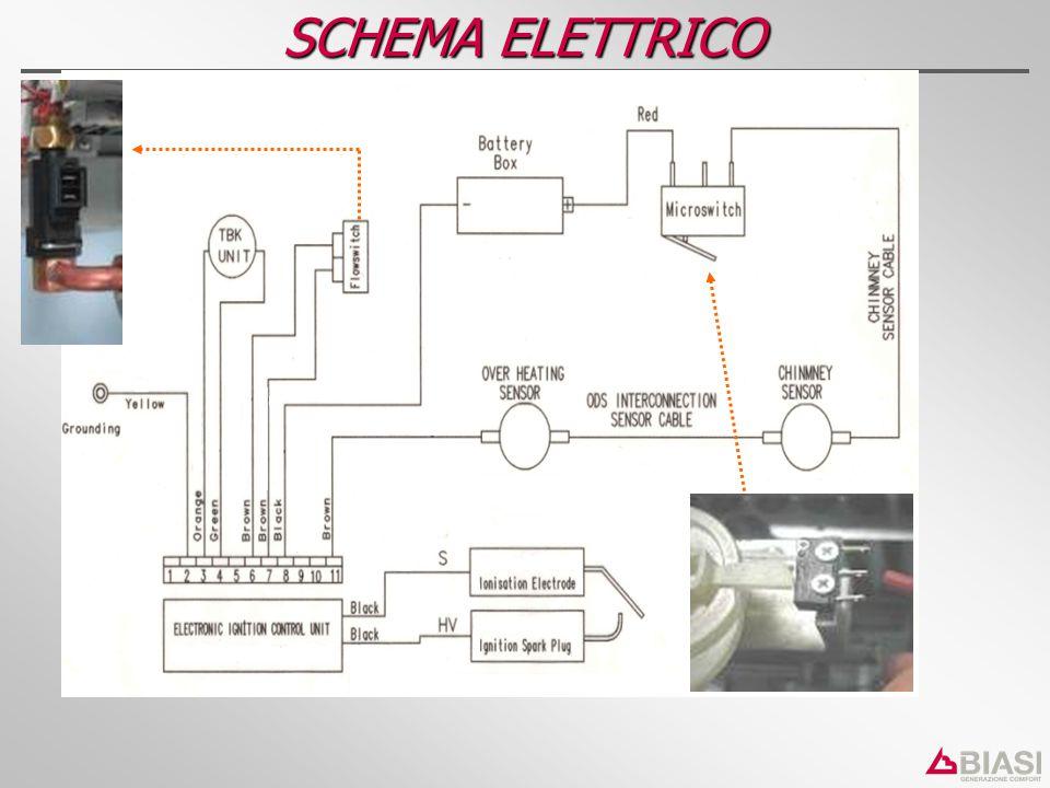 Schema Elettrico Xtz : Slbd a comando ppt scaricare