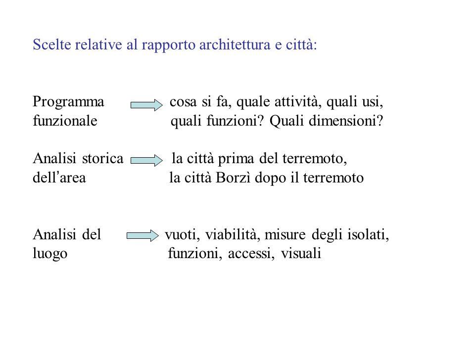 Scelte relative al rapporto architettura e città: