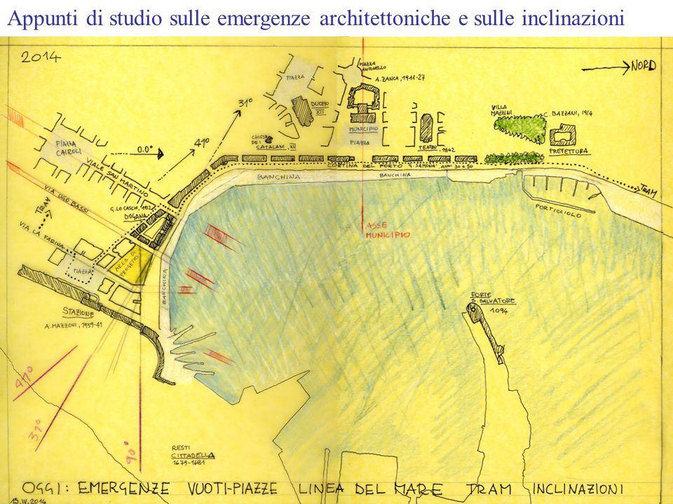 Appunti di studio sulle emergenze architettoniche e sulle inclinazioni