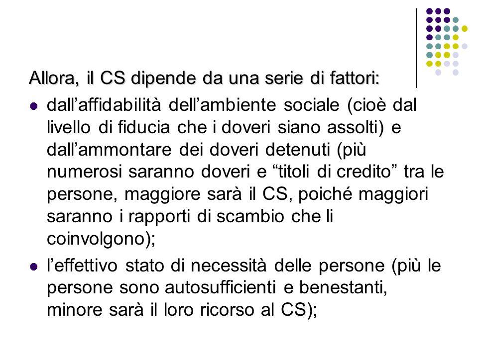 Allora, il CS dipende da una serie di fattori: