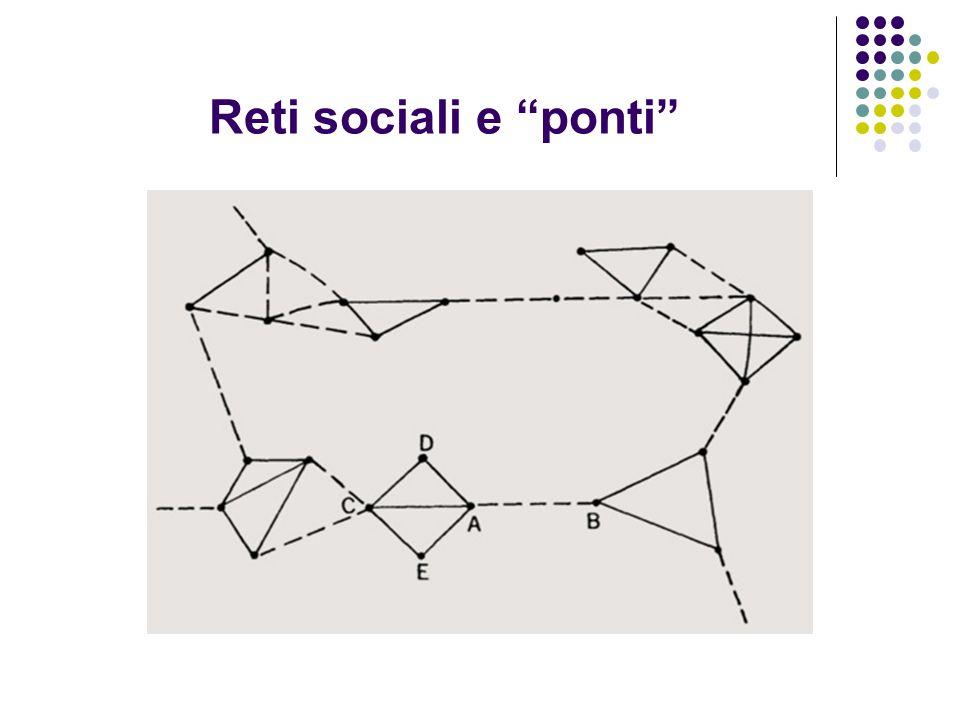 Reti sociali e ponti