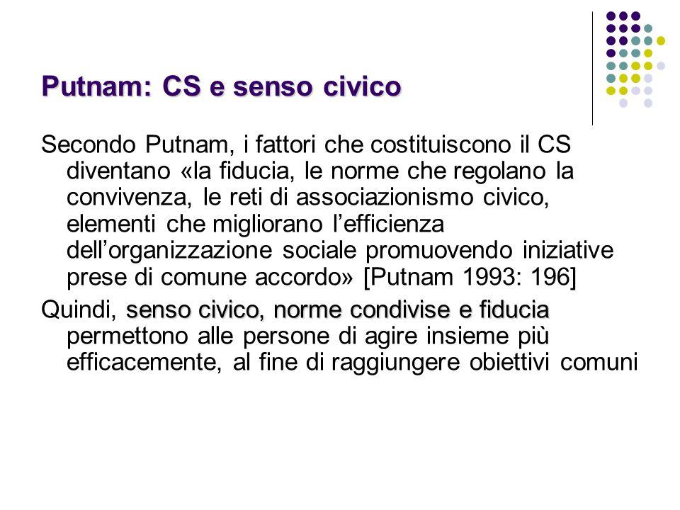 Putnam: CS e senso civico