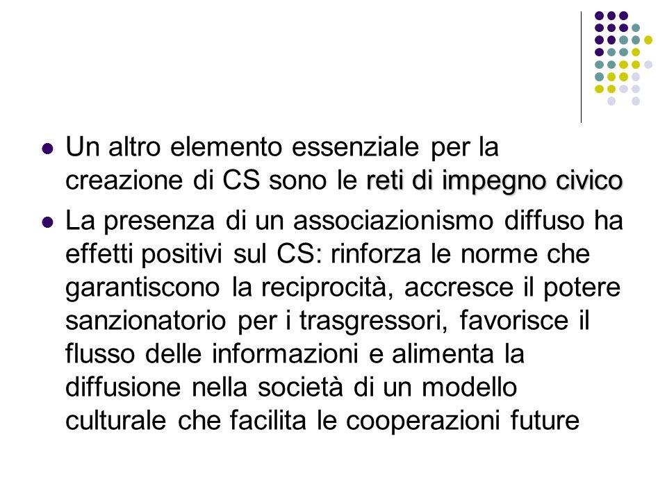 Un altro elemento essenziale per la creazione di CS sono le reti di impegno civico