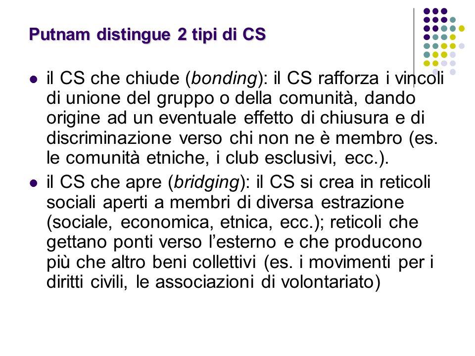Putnam distingue 2 tipi di CS