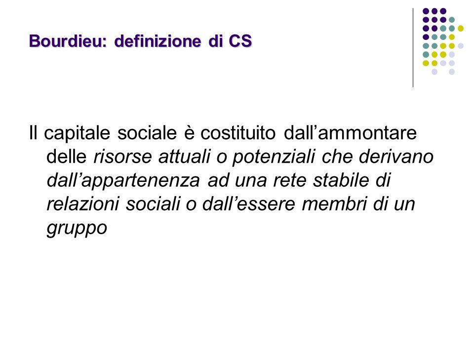 Bourdieu: definizione di CS