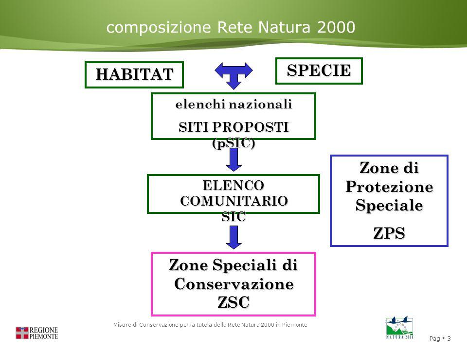 composizione Rete Natura 2000